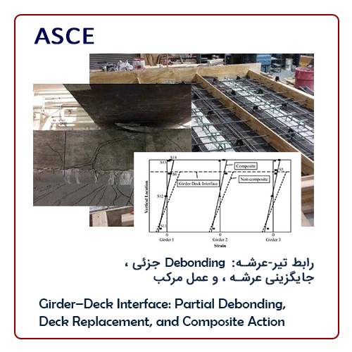 Girder–Deck Interface: Partial Debonding, Deck Replacement,and Composite Action