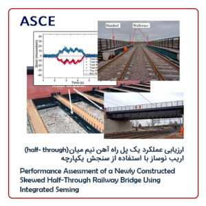 Performance Assessment of a Newly Constructed Skewed Half-Through Railway Bridge Using Integrated Sensing